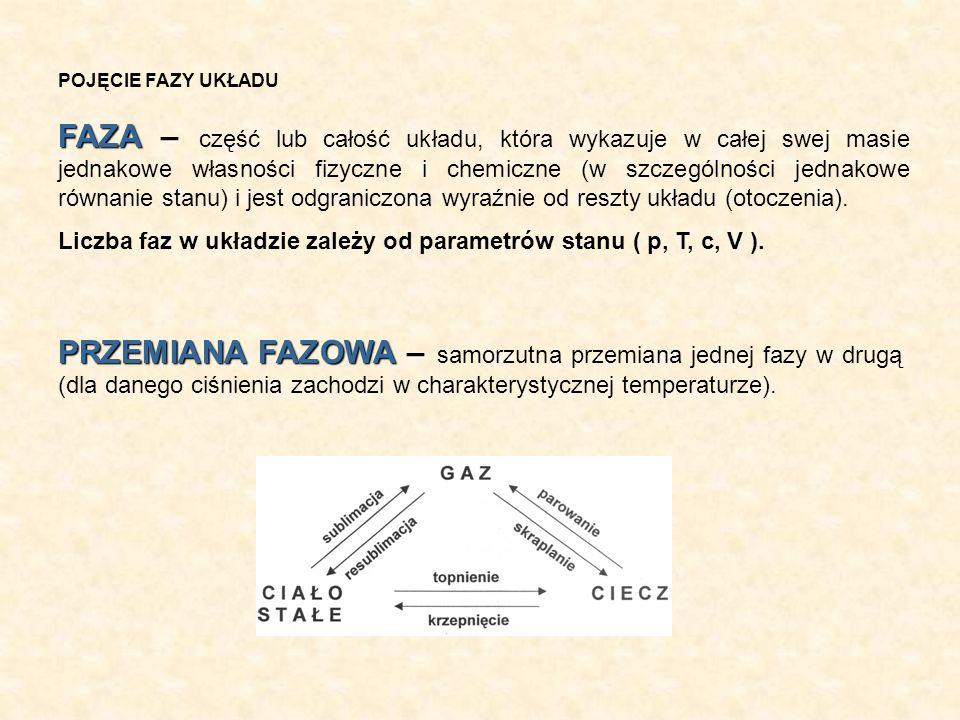 POJĘCIE FAZY UKŁADU FAZA – FAZA – część lub całość układu, która wykazuje w całej swej masie jednakowe własności fizyczne i chemiczne (w szczególności
