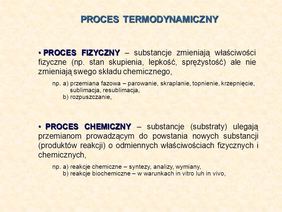 PROCES FIZYCZNY PROCES FIZYCZNY – substancje zmieniają właściwości fizyczne (np. stan skupienia, lepkość, sprężystość) ale nie zmieniają swego składu