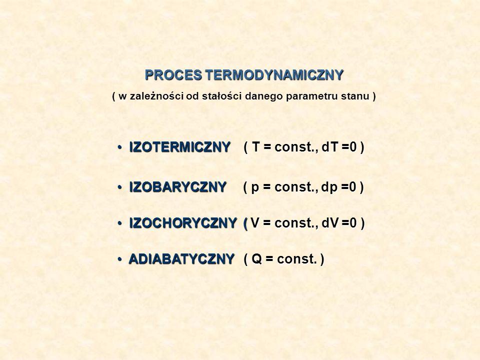 ( w zależności od stałości danego parametru stanu ) IZOTERMICZNY ( T = const., dT =0 ) IZOTERMICZNY ( T = const., dT =0 ) ADIABATYCZNY ( Q = const. )