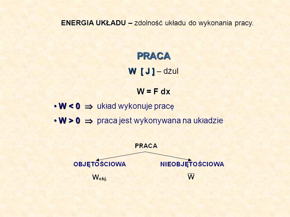 PRACA W [ J ] W [ J ] – dżul W = F dx W < 0 W < 0 uk ł ad wykonuje prac ę W > 0 W > 0 praca jest wykonywana na uk ł adzie ENERGIA UKŁADU – ENERGIA UKŁ