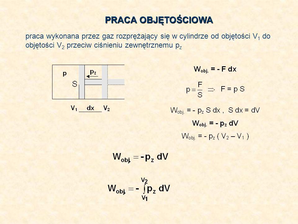 PRACA OBJĘTOŚCIOWA praca wykonana przez gaz rozprężający się w cylindrze od objętości V 1 do objętości V 2 przeciw ciśnieniu zewnętrznemu p z p