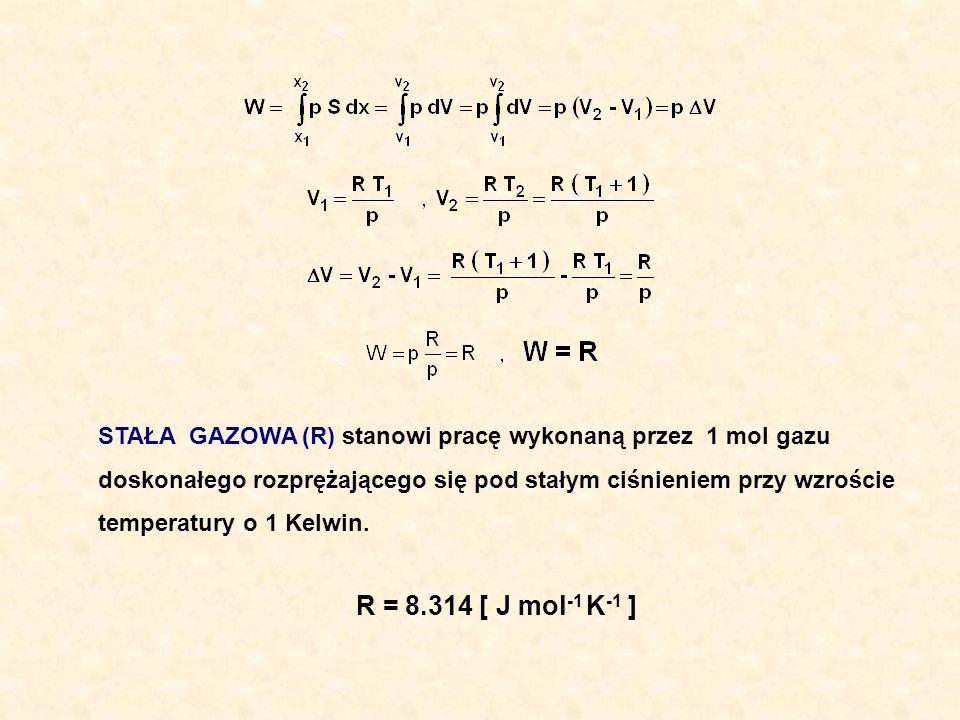 R = 8.314 [ J mol -1 K -1 ] STAŁA GAZOWA (R) stanowi pracę wykonaną przez 1 mol gazu doskonałego rozprężającego się pod stałym ciśnieniem przy wzrości