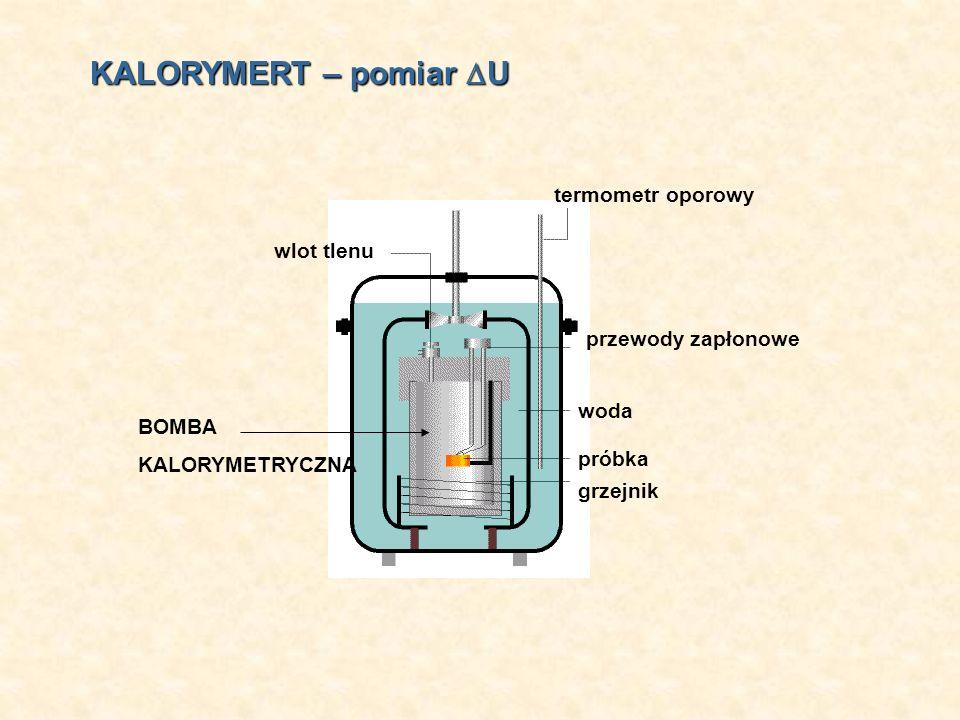 KALORYMERT – pomiar U wlot tlenu termometr oporowy przewody zapłonowe woda próbka grzejnik BOMBA KALORYMETRYCZNA