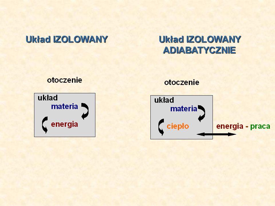 CIEPŁO Q [ J ] Q [ J ] – dżul Q < 0 Q < 0 uk ł ad oddaje ciep ł o do otoczenia Q > 0 Q > 0 uk ł ad pobiera ciep ł o z otoczenia