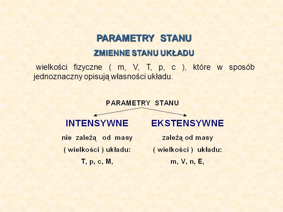 PARAMETRY STANU ZMIENNE STANU UKŁADU wielkości fizyczne ( m, V, T, p, c ), które w sposób jednoznaczny opisują własności układu.