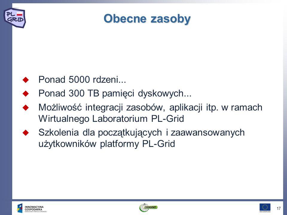 Obecne zasoby Ponad 5000 rdzeni... Ponad 300 TB pamięci dyskowych...