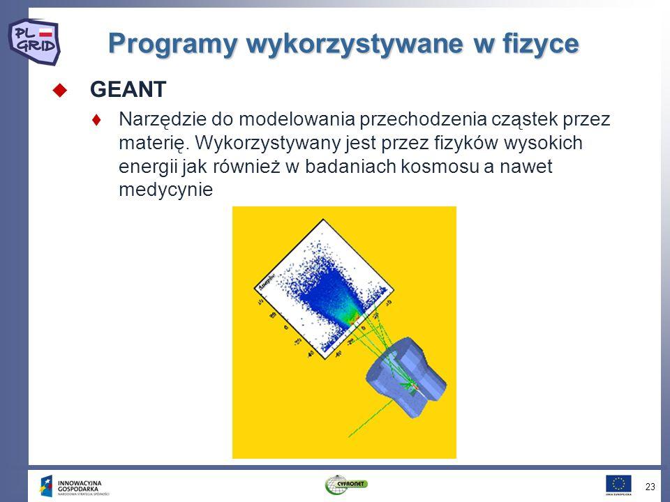Programy wykorzystywane w fizyce GEANT Narzędzie do modelowania przechodzenia cząstek przez materię.