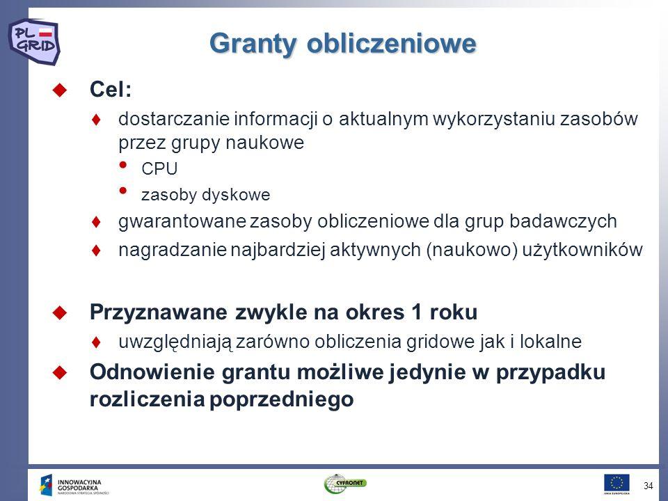 Granty obliczeniowe Cel: dostarczanie informacji o aktualnym wykorzystaniu zasobów przez grupy naukowe CPU zasoby dyskowe gwarantowane zasoby obliczeniowe dla grup badawczych nagradzanie najbardziej aktywnych (naukowo) użytkowników Przyznawane zwykle na okres 1 roku uwzględniają zarówno obliczenia gridowe jak i lokalne Odnowienie grantu możliwe jedynie w przypadku rozliczenia poprzedniego 34