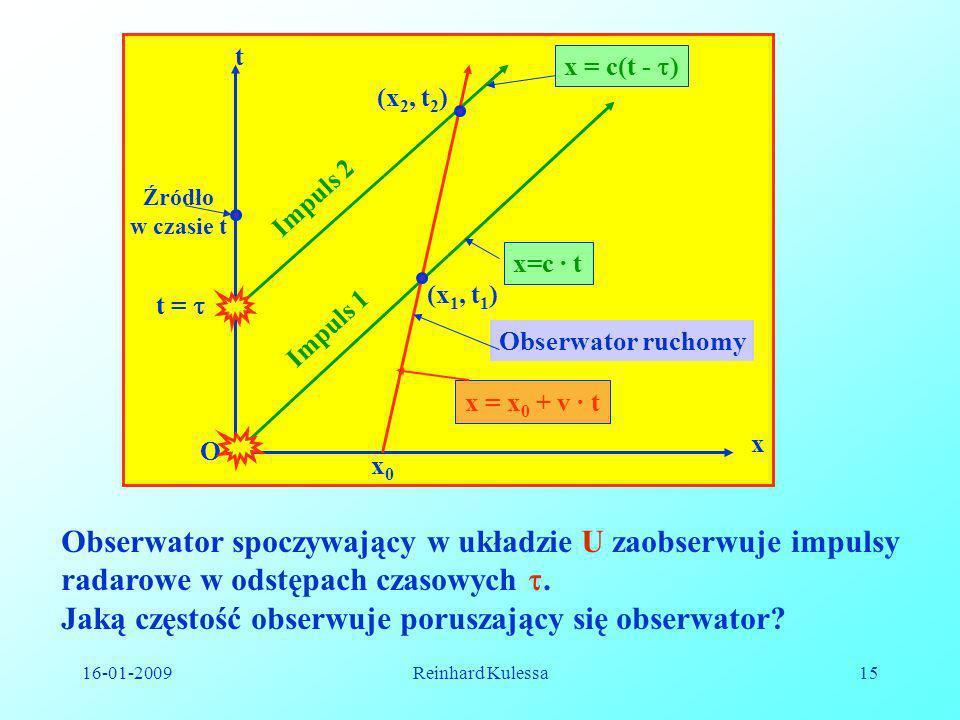 16-01-2009Reinhard Kulessa15 x t Impuls 1 Impuls 2 (x 1, t 1 ) (x 2, t 2 ) x=c · t x = c(t - ) x = x 0 + v · t t = Obserwator ruchomy Źródło w czasie