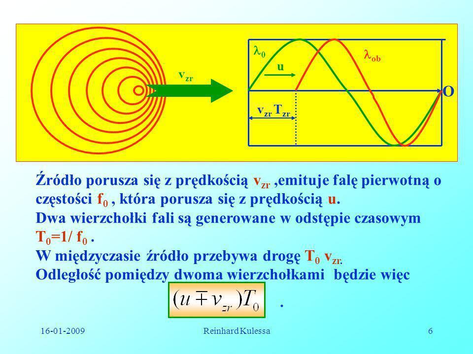 16-01-2009Reinhard Kulessa6 Źródło porusza się z prędkością v zr,emituje falę pierwotną o częstości f 0, która porusza się z prędkością u. Dwa wierzch