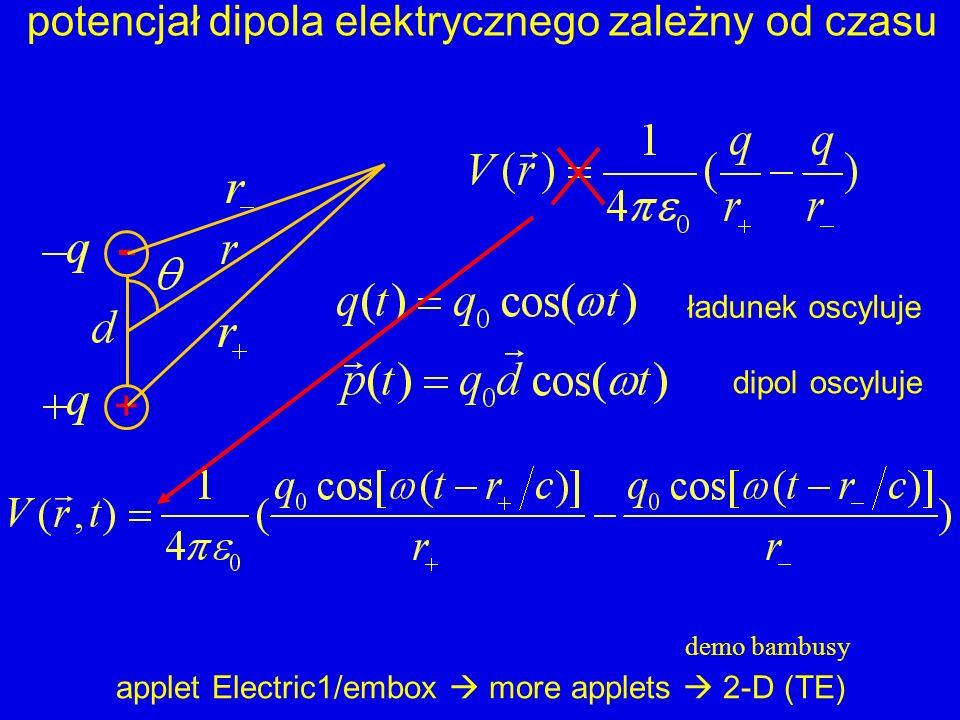 + - potencjał dipola elektrycznego zależny od czasu ładunek oscyluje dipol oscyluje demo bambusy applet Electric1/embox more applets 2-D (TE)