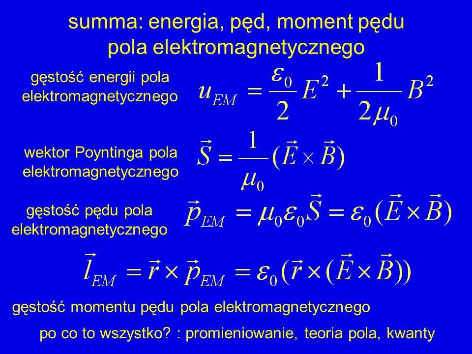 summa: energia, pęd, moment pędu pola elektromagnetycznego gęstość energii pola elektromagnetycznego gęstość pędu pola elektromagnetycznego gęstość momentu pędu pola elektromagnetycznego po co to wszystko.