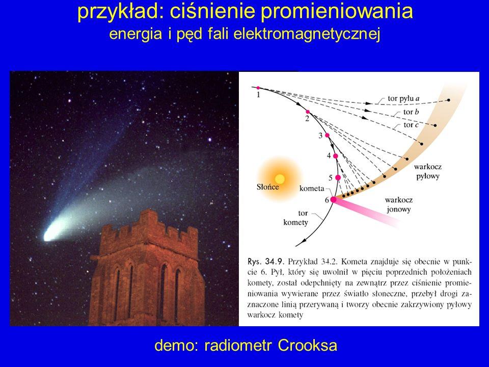 przykład: ciśnienie promieniowania energia i pęd fali elektromagnetycznej demo: radiometr Crooksa