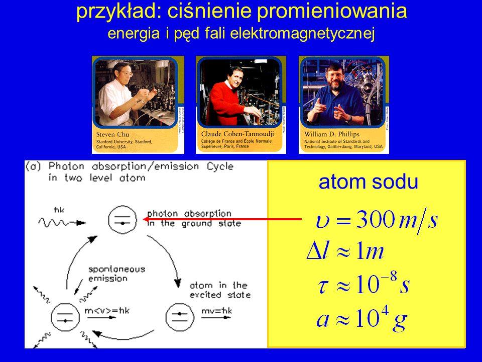 przykład: ciśnienie promieniowania energia i pęd fali elektromagnetycznej atom sodu