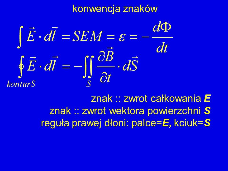 konwencja znaków znak :: zwrot całkowania E znak :: zwrot wektora powierzchni S reguła prawej dłoni: palce=E, kciuk=S