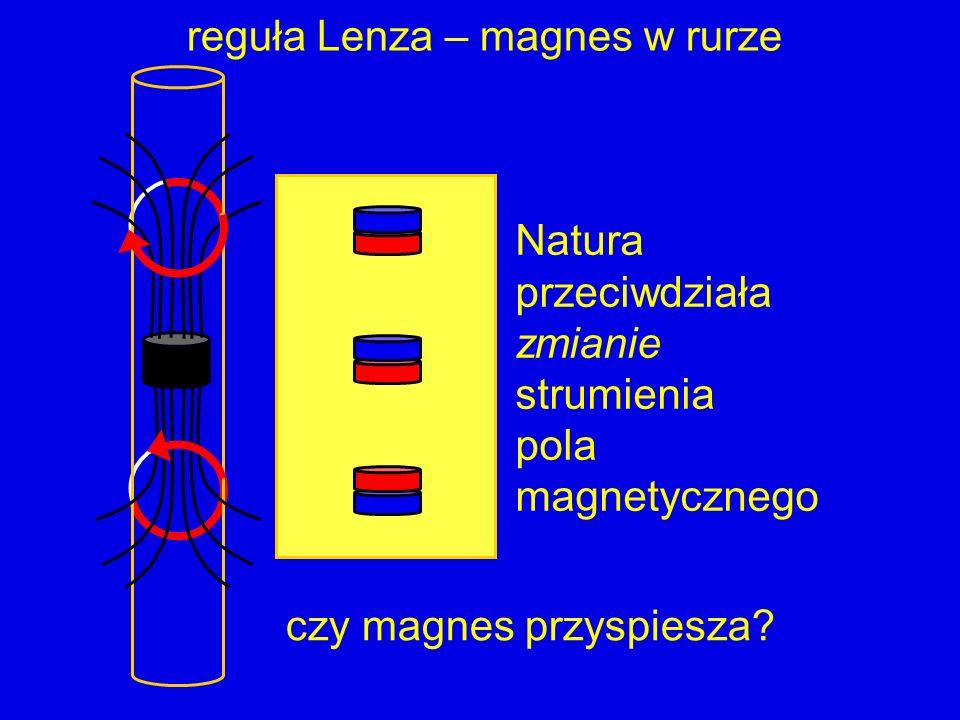 reguła Lenza – magnes w rurze Natura przeciwdziała zmianie strumienia pola magnetycznego czy magnes przyspiesza?
