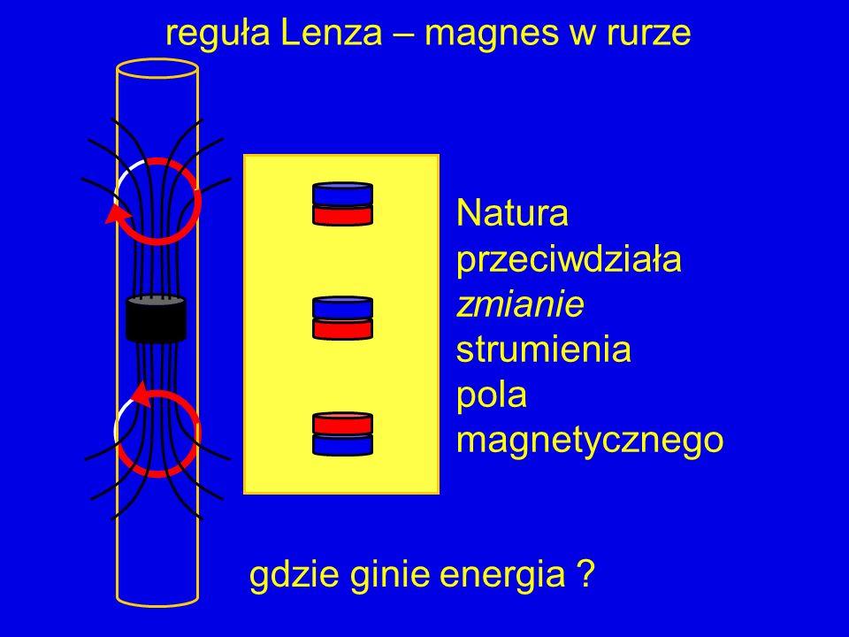 reguła Lenza – magnes w rurze Natura przeciwdziała zmianie strumienia pola magnetycznego gdzie ginie energia ?