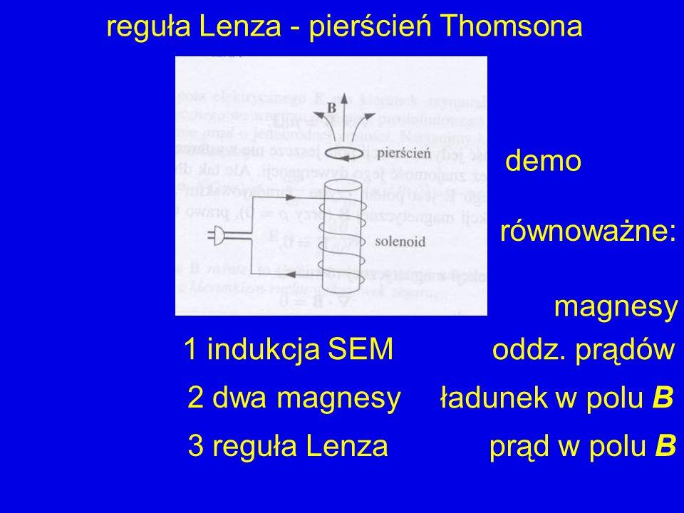 reguła Lenza - pierścień Thomsona 1 indukcja SEM 3 reguła Lenza 2 dwa magnesy demo równoważne: ładunek w polu B oddz. prądów prąd w polu B magnesy