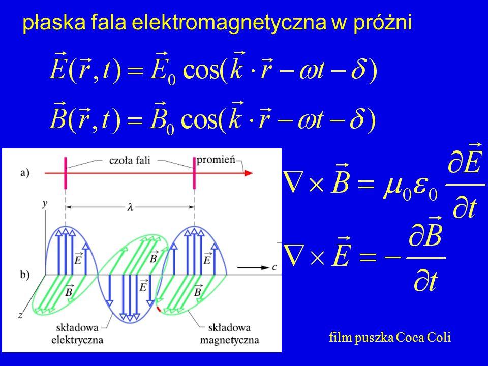 płaska fala elektromagnetyczna w próżni film puszka Coca Coli