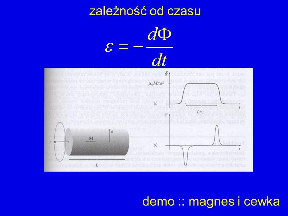 zależność od czasu demo :: magnes i cewka