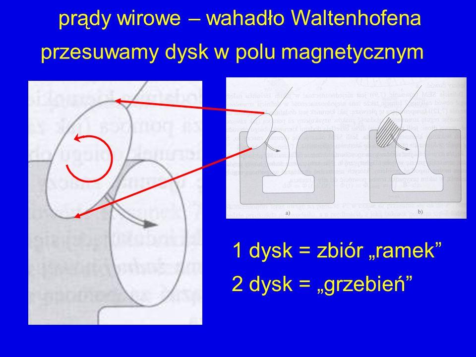 prądy wirowe demo :: magnesy na pochylni demo :: magnes nad tarczą demo :: odpychanie dysku demo :: wahadło magnetyczne