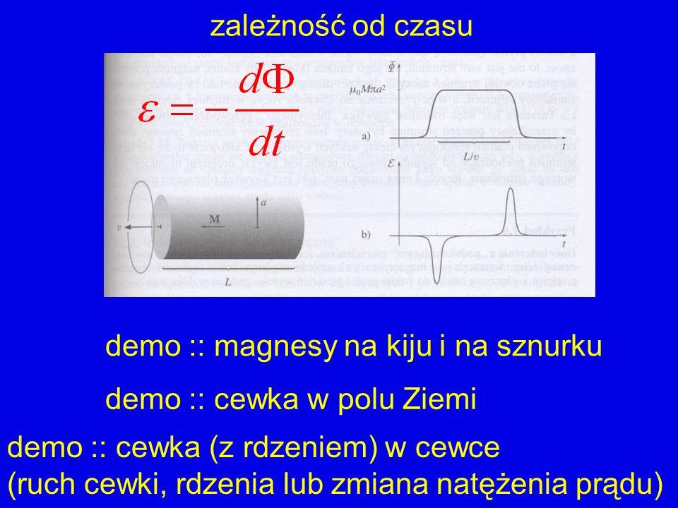 prądy wirowe – wahadło Waltenhofena przesuwamy dysk w polu magnetycznym 1 dysk = zbiór ramek 2 dysk = grzebień konsekwencje …