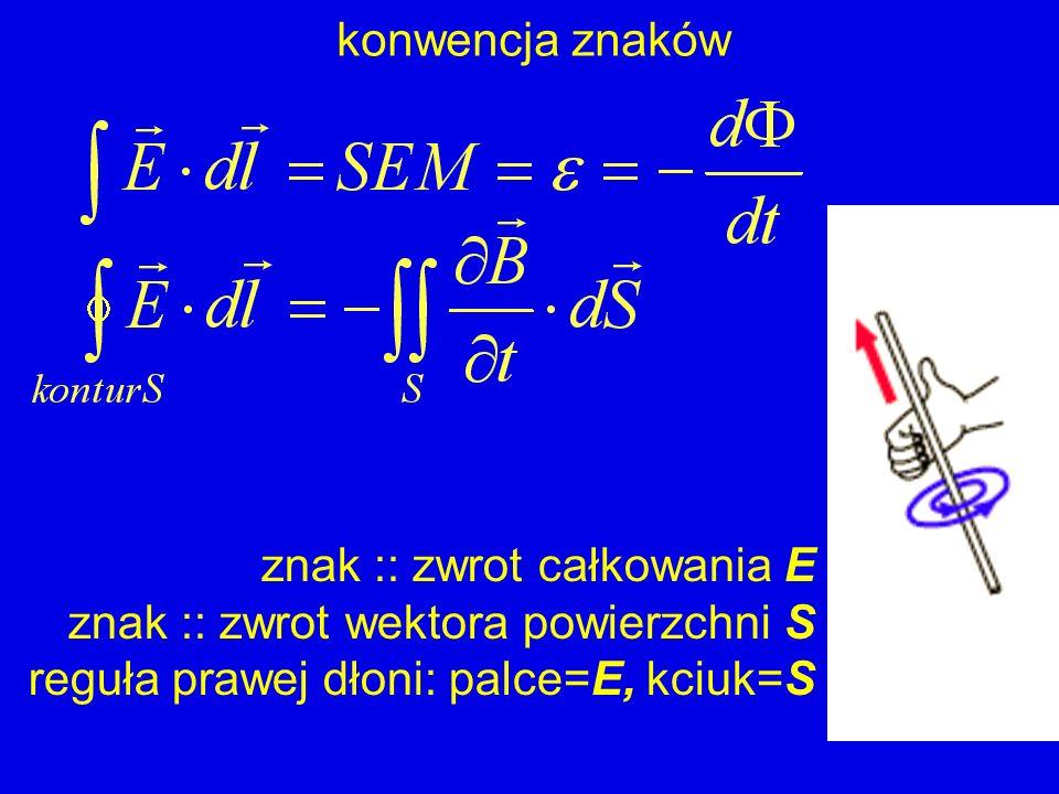 reguła Lenza Natura przeciwdziała zmianie strumienia pola magnetycznego indukowany prąd generuje pole magnetyczne, które (częściowo) kompensuje zmianę strumienia pierwotnego pola magnetycznego zwrot indukowanego pola magnetycznego wynika z zasady zachowania energii