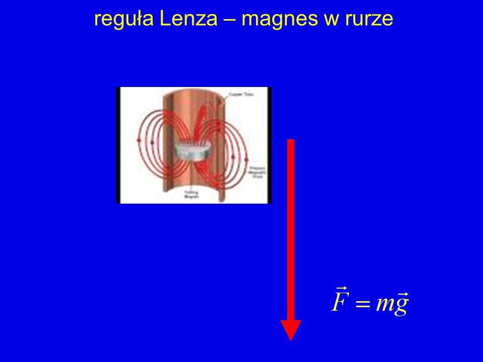 Natura przeciwdziała zmianie strumienia pola magnetycznego czy magnes przyspiesza?