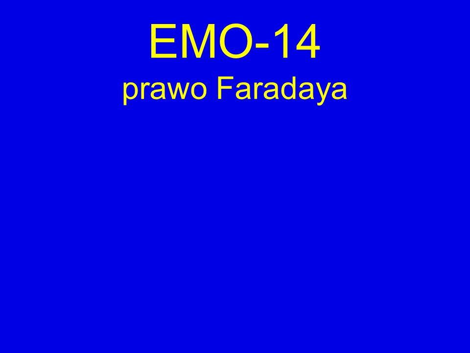 indukcyjne doświadczenia Faradaya Ampère: ruch ładunku generuje pole B Faraday: czy pole B generuje ruch ładunku.