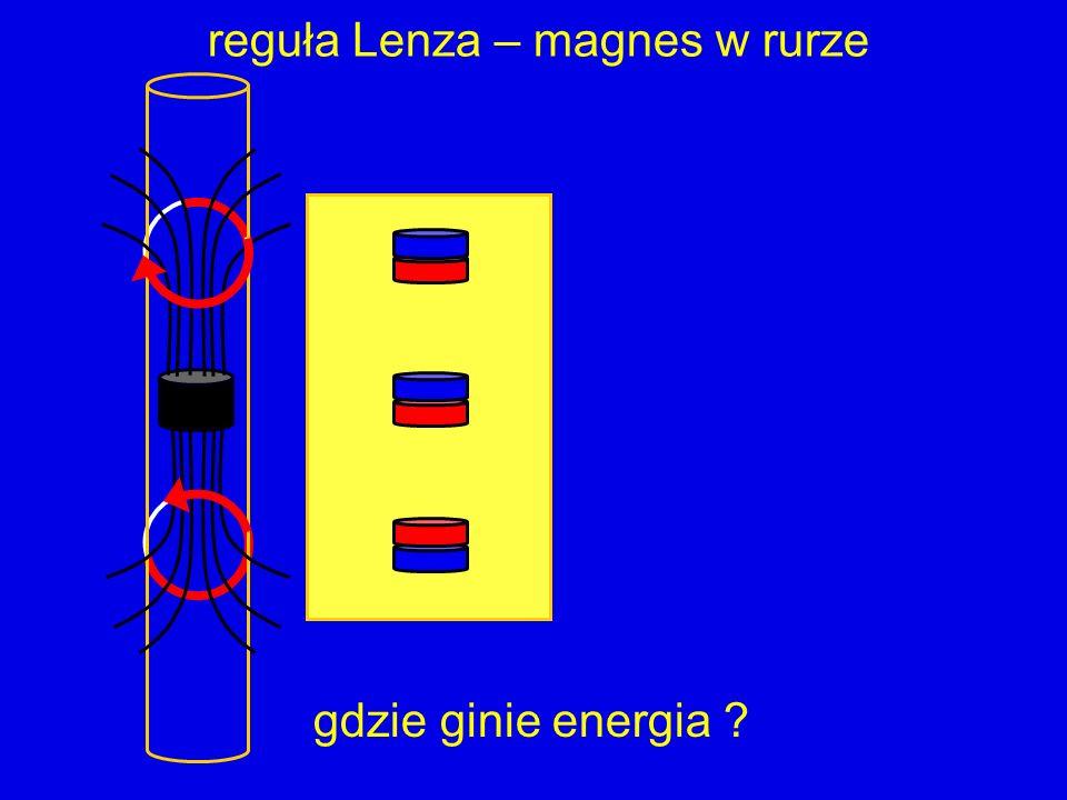 reguła Lenza dyssypacja gdzie zniknęła energia ?