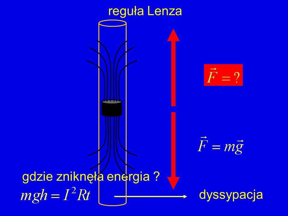 magnes w rurze – energia pola B energia pola B ? Griffiths s. 349