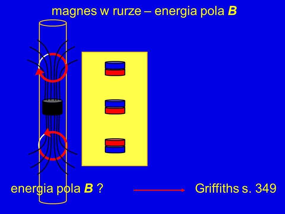 reguła Lenza - pierścień Thomsona 1 indukcja SEM 3 reguła Lenza 2 dwa magnesy demo Thomson równoważne opisy: ładunek w polu B oddz.