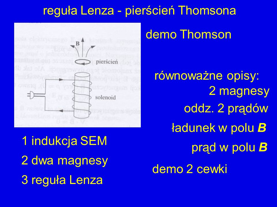 geometryczne analogie elektrostatyki i magnetostatyki monopole wiry prz.