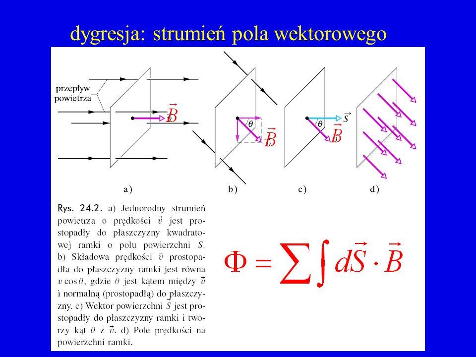 prawo Faradaya definicja strumienia twierdzenie Stokesa