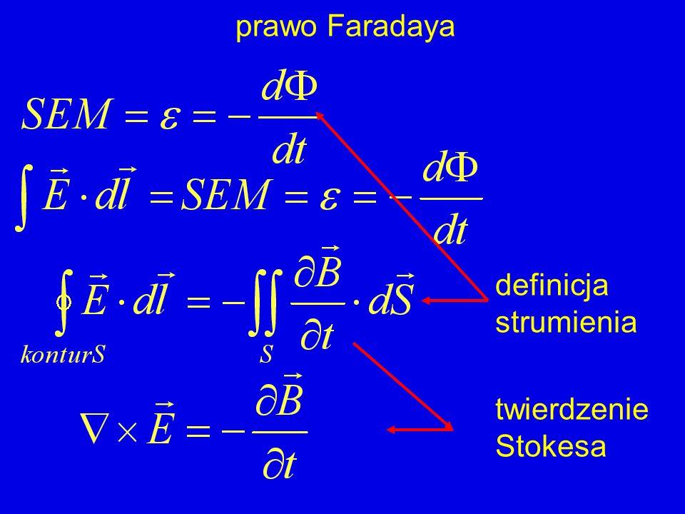 prawo Faradaya definicja strumienia; przemienność twierdzenie Stokesa różniczkowa całkowa