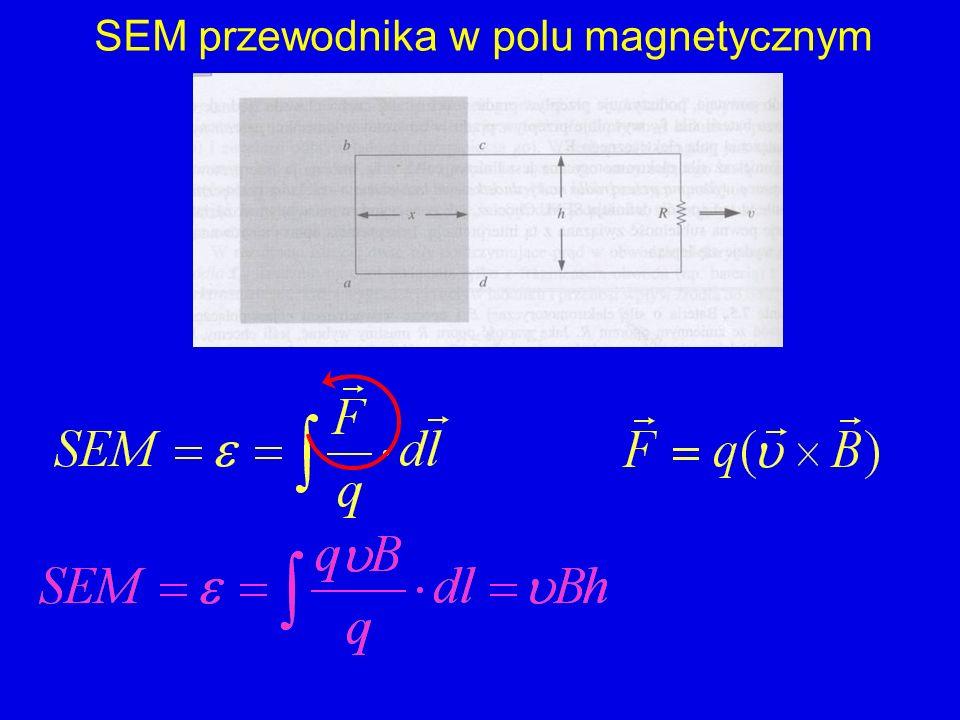 skąd minus? magnetyczna siła qvB czy elektryczna siła qE demo