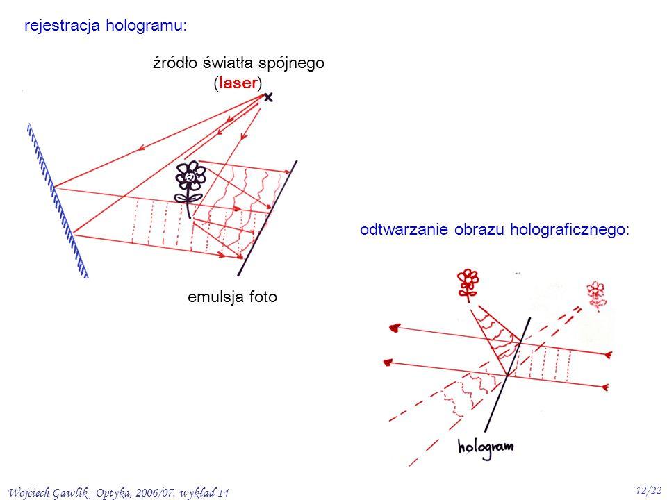 Wojciech Gawlik - Optyka, 2006/07.wykład 14 13/22 Zastosowania laserów: 1.