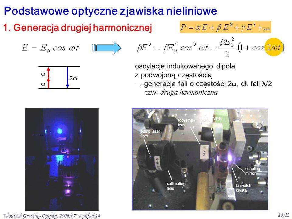 Wojciech Gawlik - Optyka, 2006/07.wykład 14 17/22 2 1 1 + 2 2.