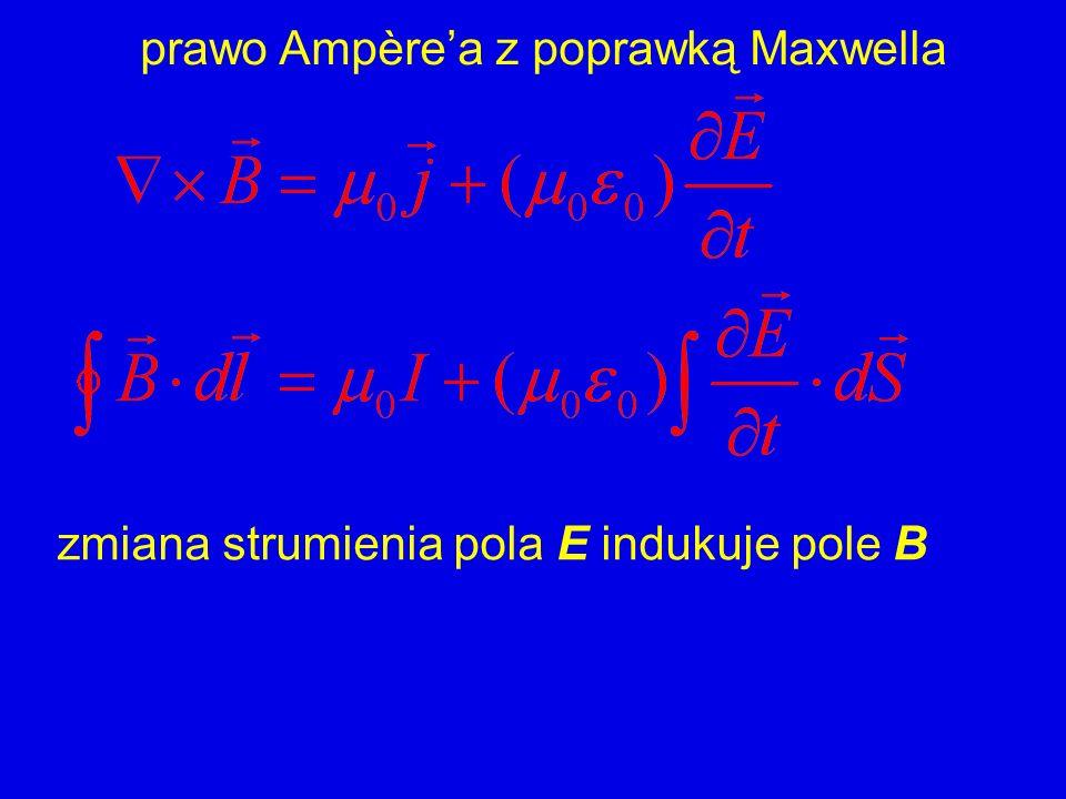 zmiana strumienia pola E indukuje pole B prawo Ampèrea z poprawką Maxwella