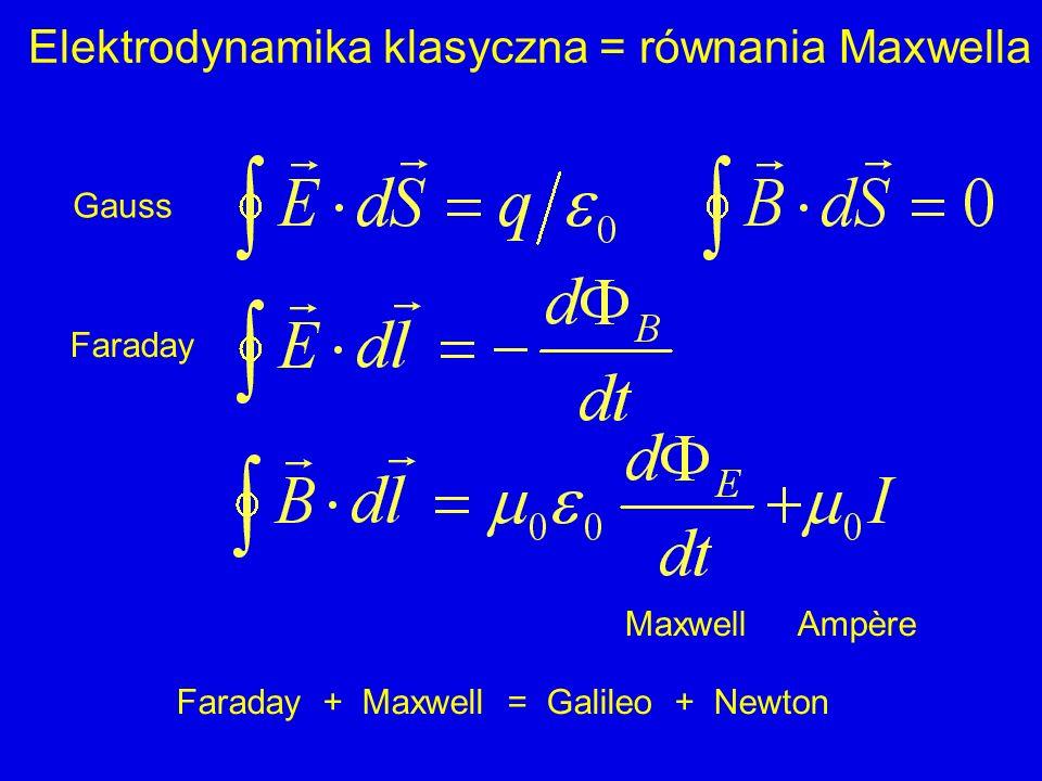 Gauss Faraday Elektrodynamika klasyczna = równania Maxwella AmpèreMaxwell Faraday + Maxwell = Galileo + Newton