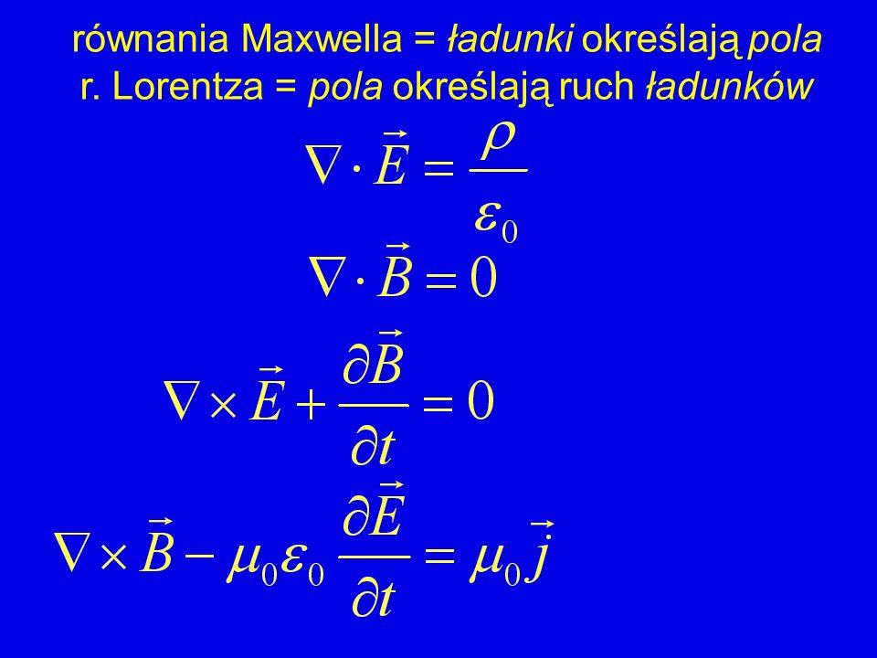 równania Maxwella = ładunki określają pola r. Lorentza = pola określają ruch ładunków