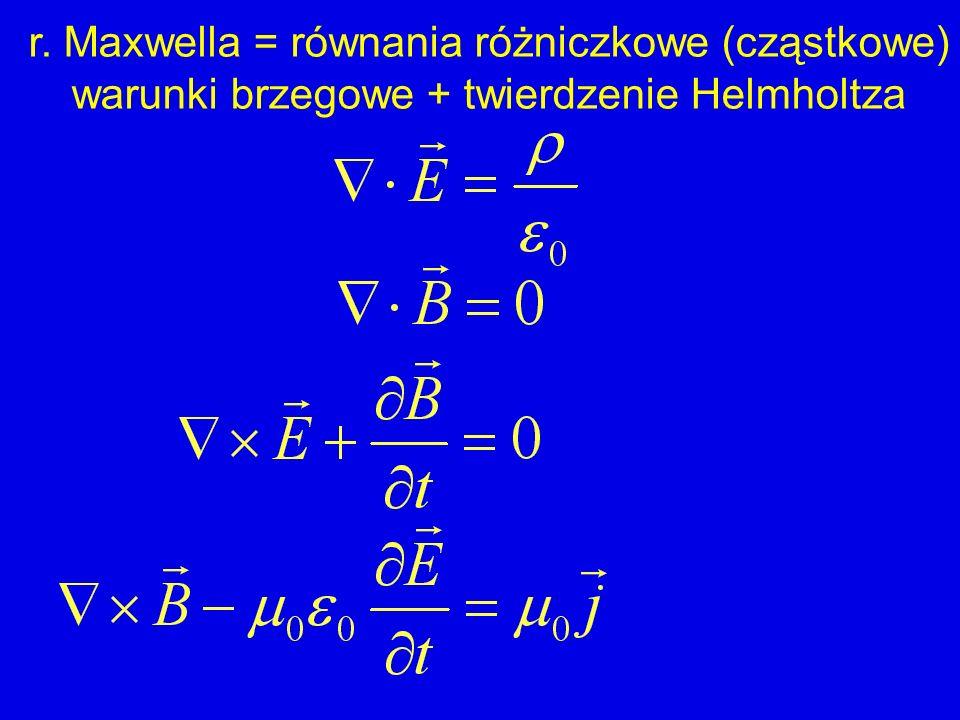 r. Maxwella = równania różniczkowe (cząstkowe) warunki brzegowe + twierdzenie Helmholtza