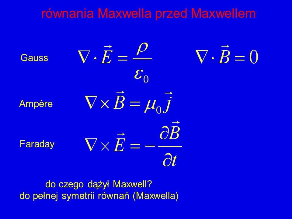 równania Maxwella przed Maxwellem Gauss Faraday do czego dążył Maxwell? do pełnej symetrii równań (Maxwella) Ampère