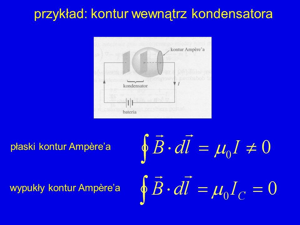 przykład: kontur wewnątrz kondensatora płaski kontur Ampèrea wypukły kontur Ampèrea