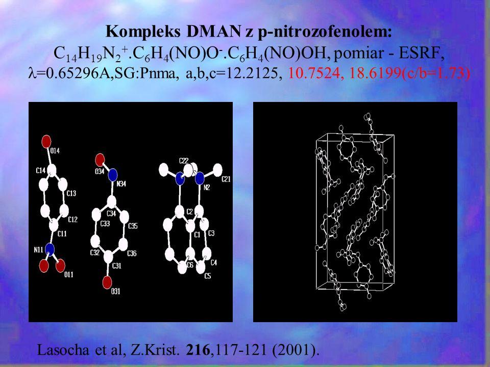 Kompleks DMAN z p-nitrozofenolem: C 14 H 19 N 2 +.C 6 H 4 (NO)O -.C 6 H 4 (NO)OH, pomiar - ESRF, =0.65296A,SG:Pnma, a,b,c=12.2125, 10.7524, 18.6199(c/