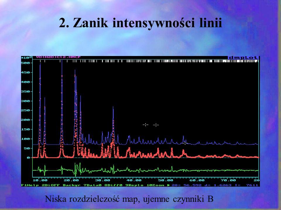 2. Zanik intensywności linii Niska rozdzielczość map, ujemne czynniki B