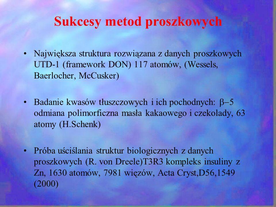 Sukcesy metod proszkowych Największa struktura rozwiązana z danych proszkowych UTD-1 (framework DON) 117 atomów, (Wessels, Baerlocher, McCusker) Badan
