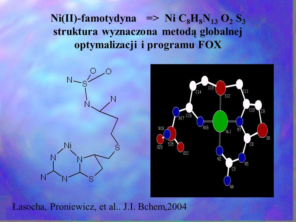 Ni(II)-famotydyna => Ni C 8 H 8 N 13 O 2 S 3 struktura wyznaczona metodą globalnej optymalizacji i programu FOX Łasocha, Proniewicz, et al.. J.I. Bche