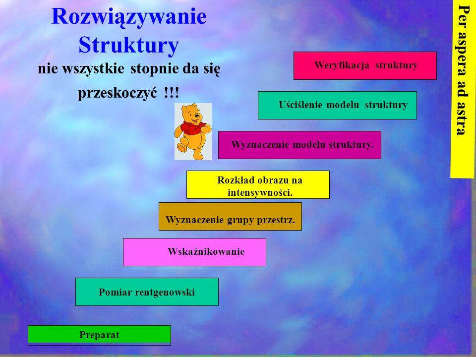 Pomyślne rozwiązanie struktury Pojedyncze linie + znany fragment, prior knowledge, nowe metody pomiarowe, etc.