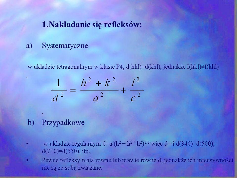 Intensywności nakładających się linii – metody eksperymentalne Metoda oparta na anizotropii rozszerzalności cieplnej.